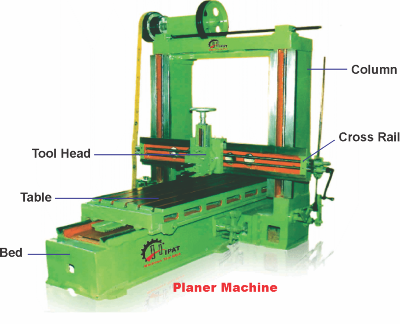 What-is-Planer-Machine-1024x830.png